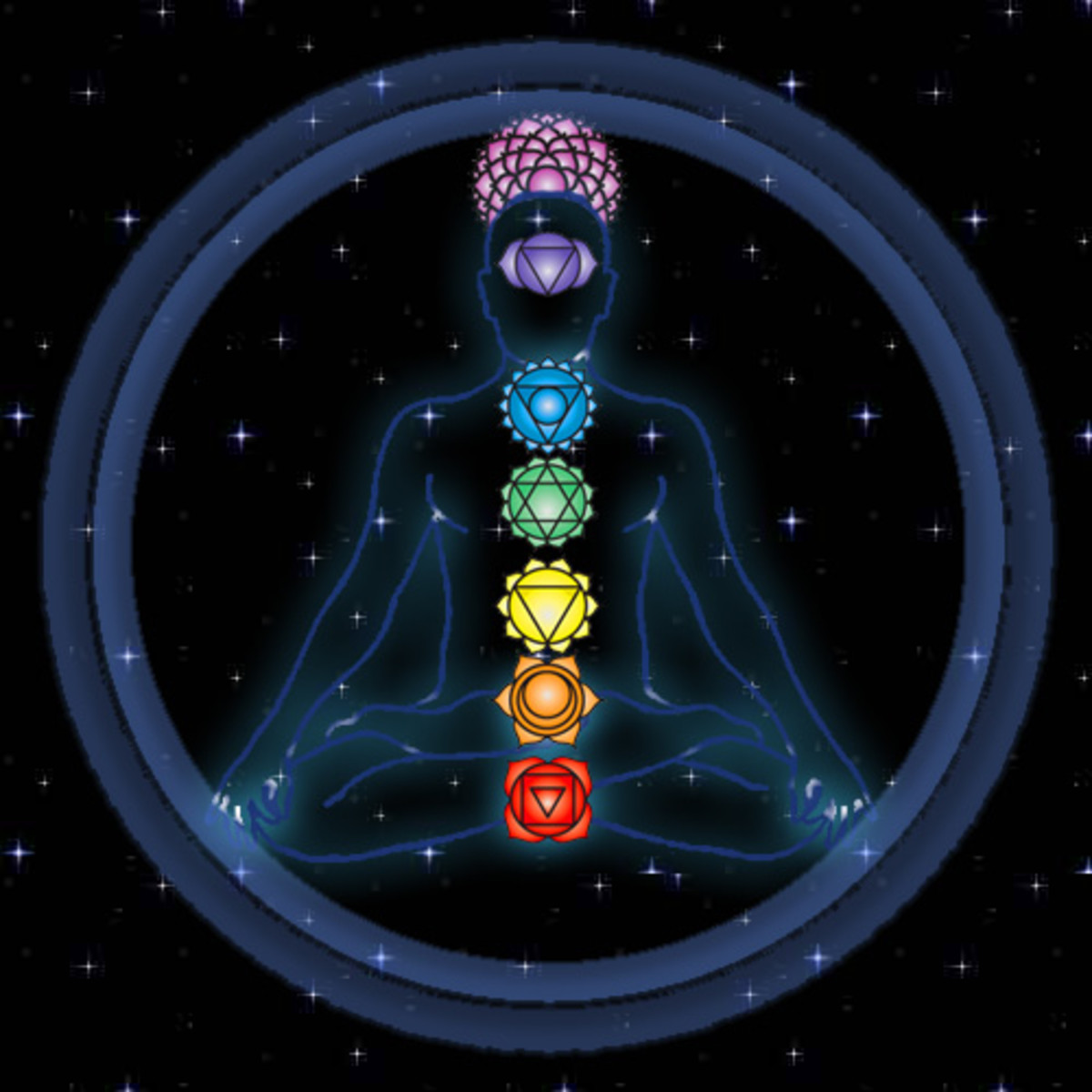 The Seven Chakras: How They Affect our Lives