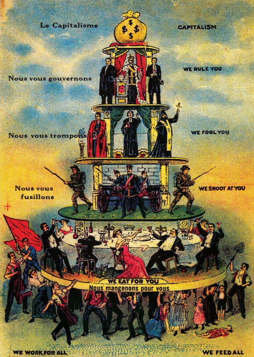 The Pyramid of Capitalist System, a 1911 anti-capitalist political cartoon