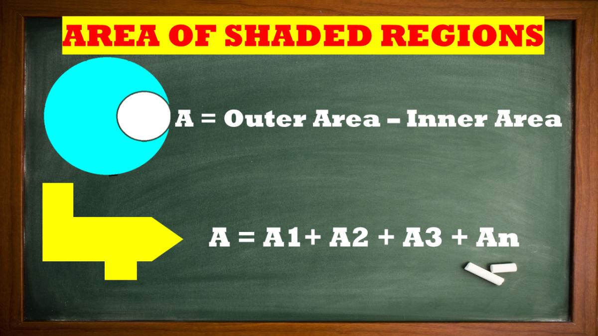 Area of the Shaded Region Formulas