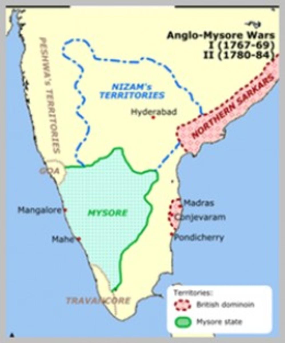Mysore Territory