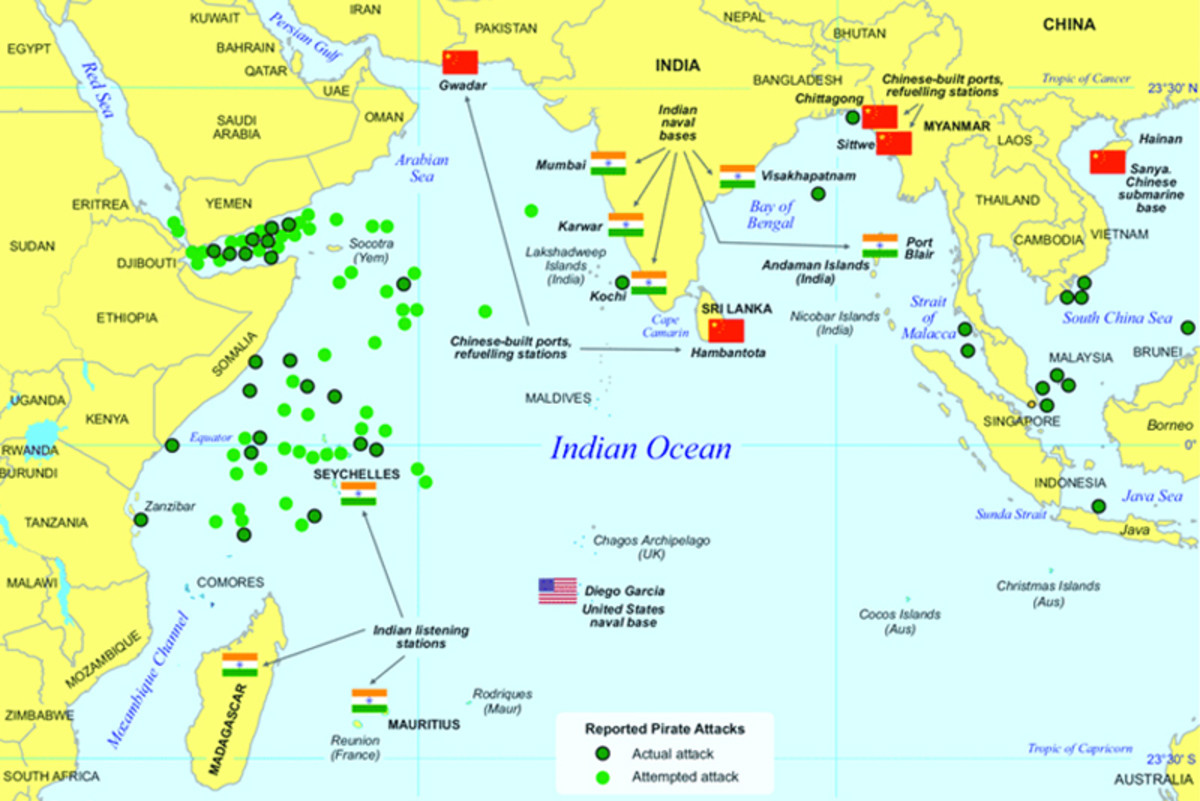 Chinese Investment in the Indian Ocean Countries