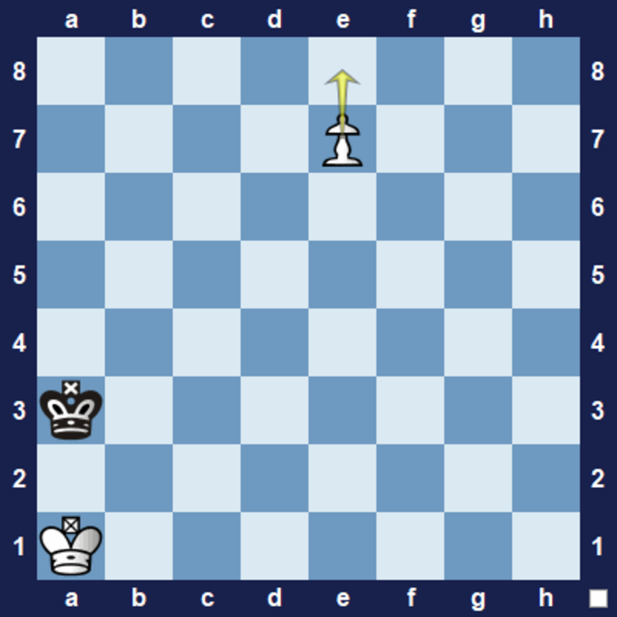 Promotion of the Pawn