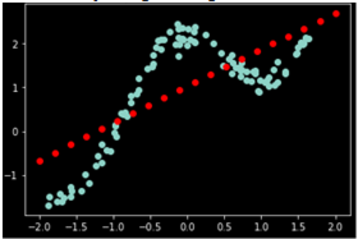 Locally Weighted Regression(lowess)