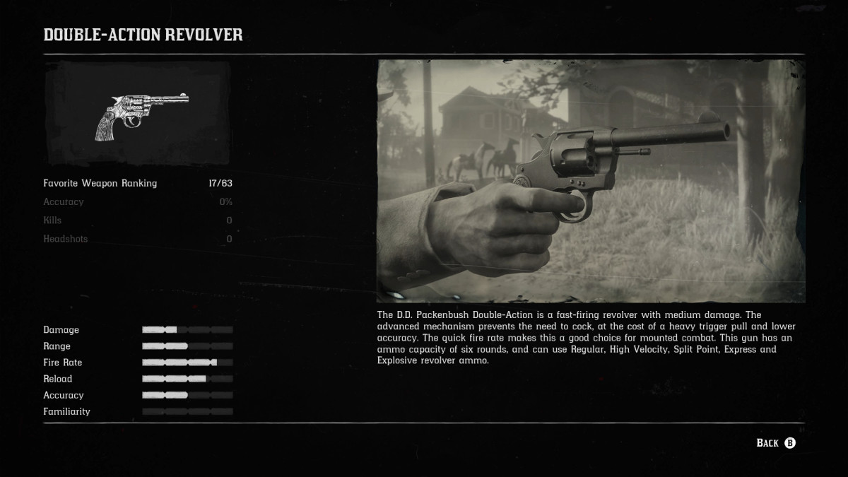 The Double Action Revolver