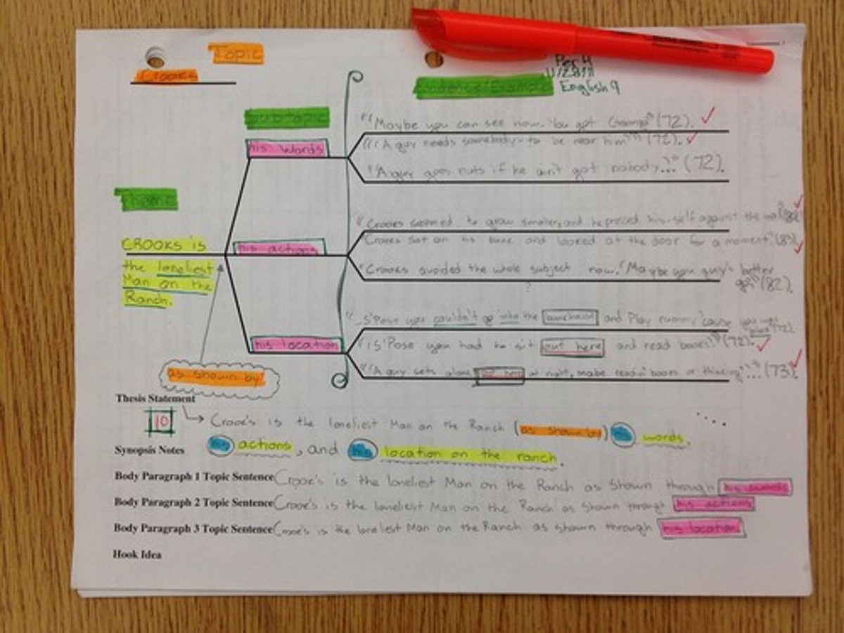 Creating an outline for your essay