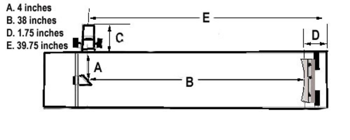 The Basic Optics Layout