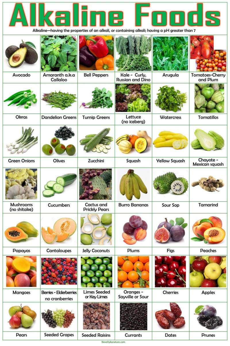 balancing-ph-in-your-diet-for-optimum-health