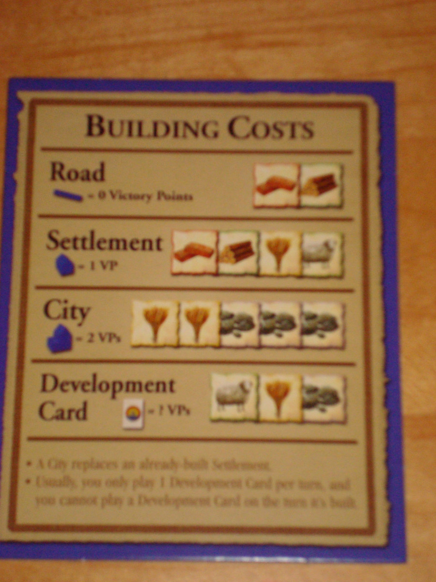 Building Costs Reference Card