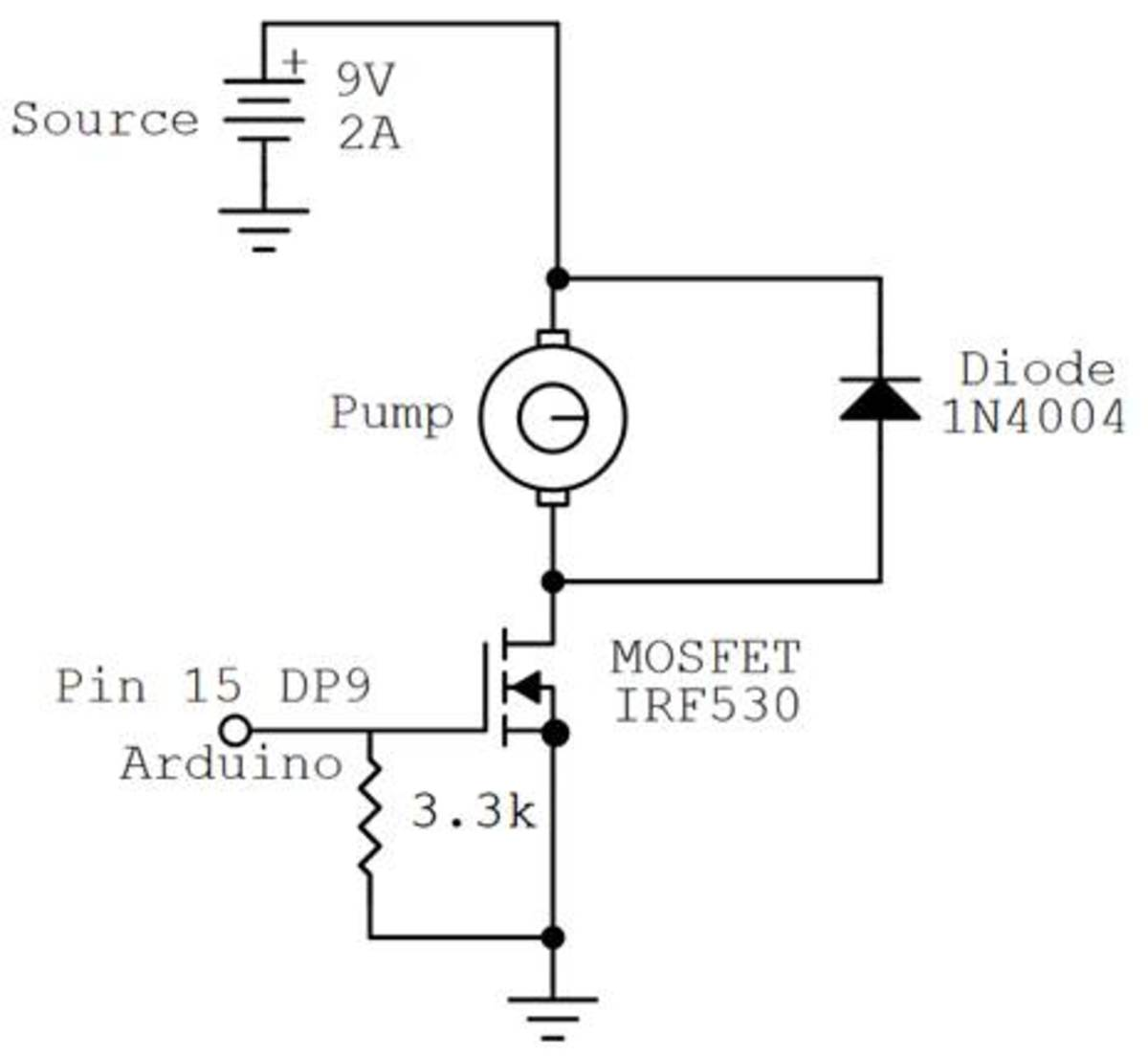 Circuit for a pump connected to an IRF530 and controlled by a PWM signal.