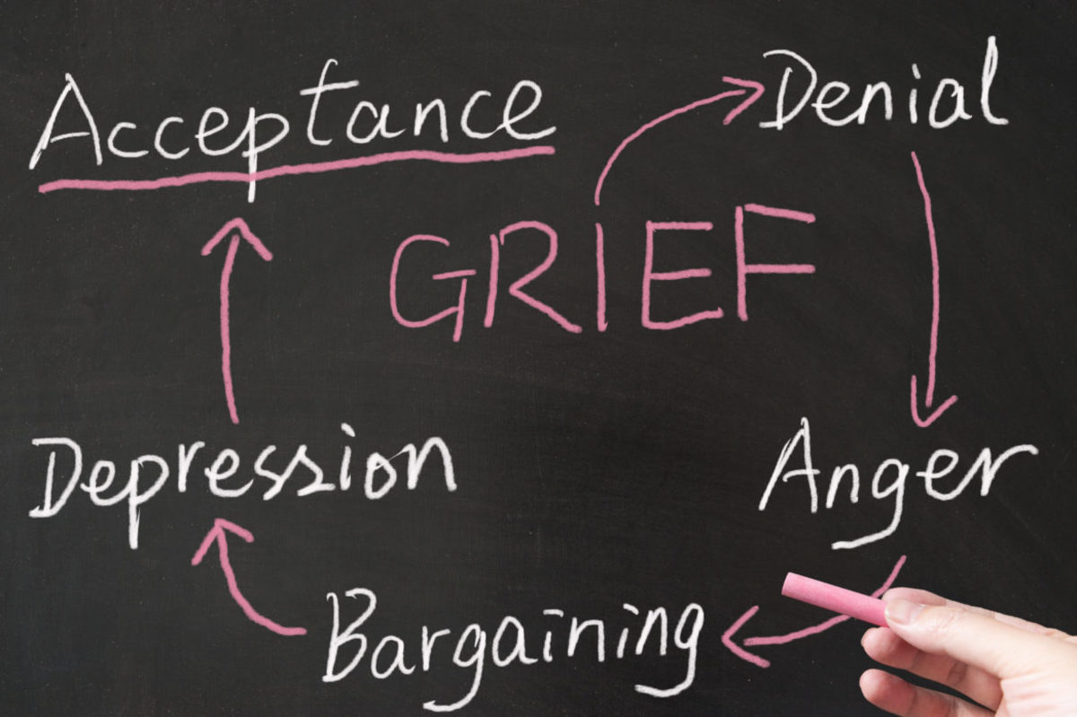 what-the-bible-says-about-grief