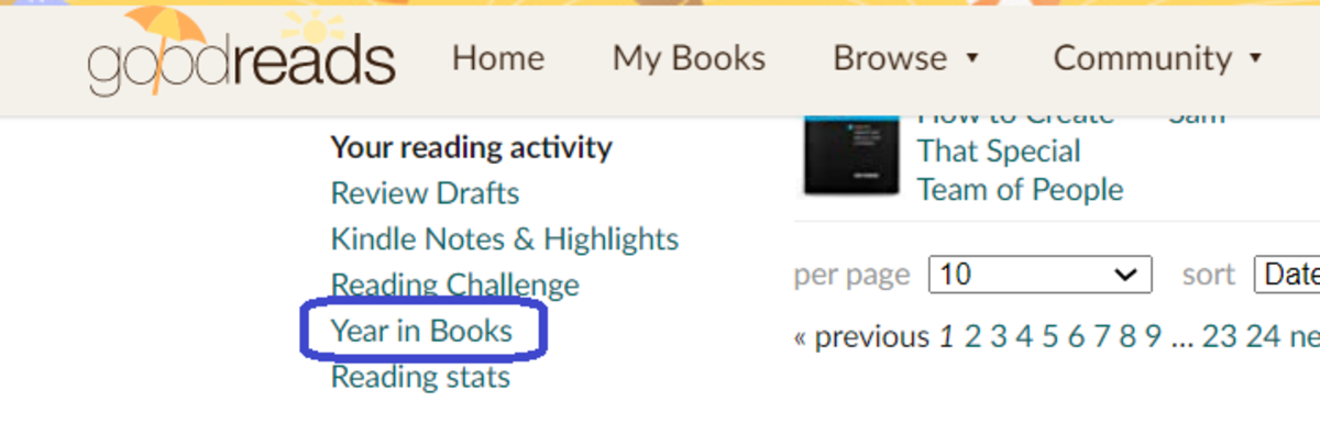 Your Reading Activity > Year in Books