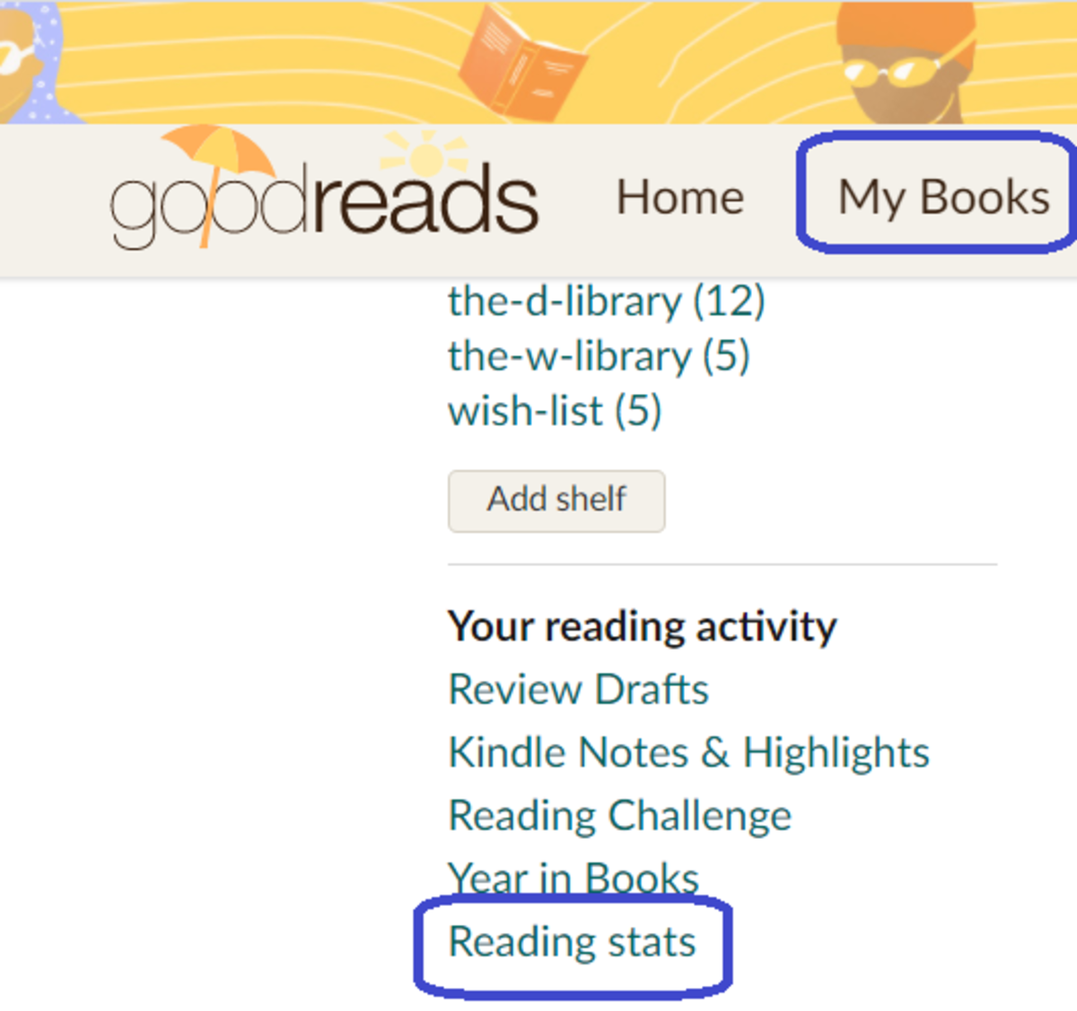 Mybooks > Your Reading Activity > Reading Stats