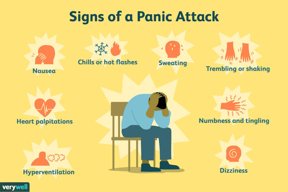 Panic Attacks: Common Symptoms
