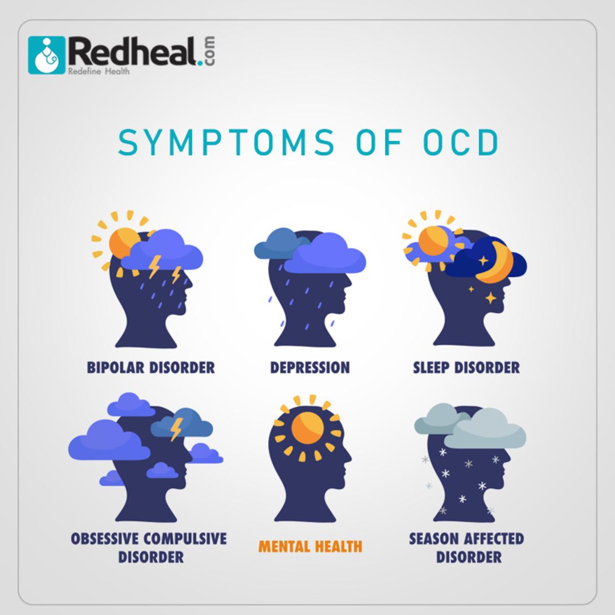OCD: Symptoms of OCD, Causes & Risk Factors of OCD