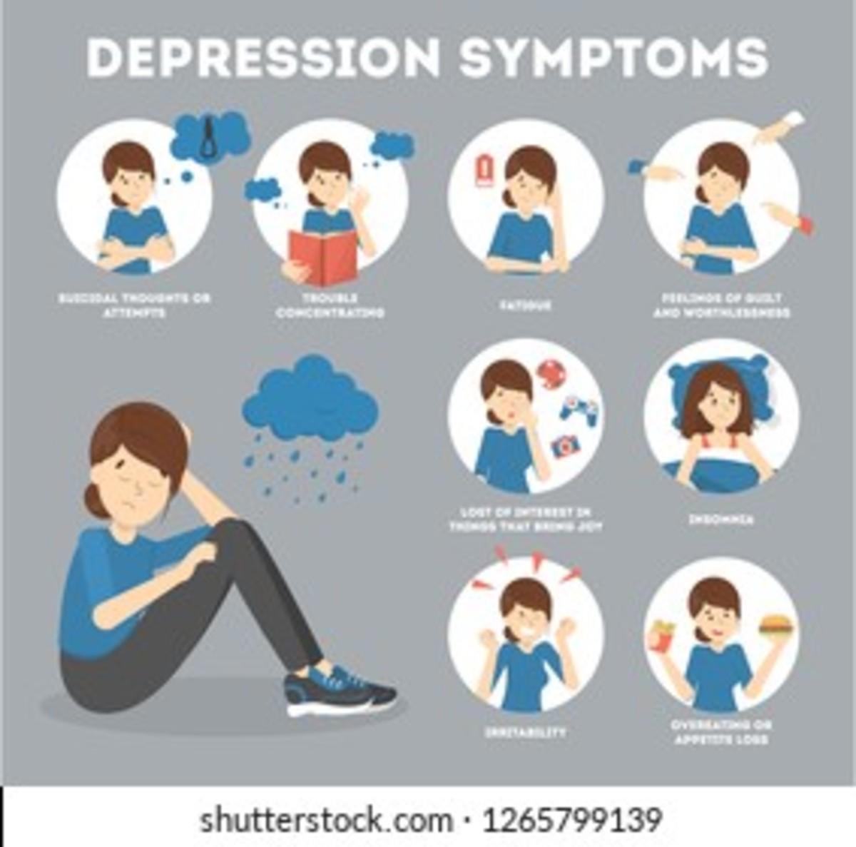 Symptoms: Depression