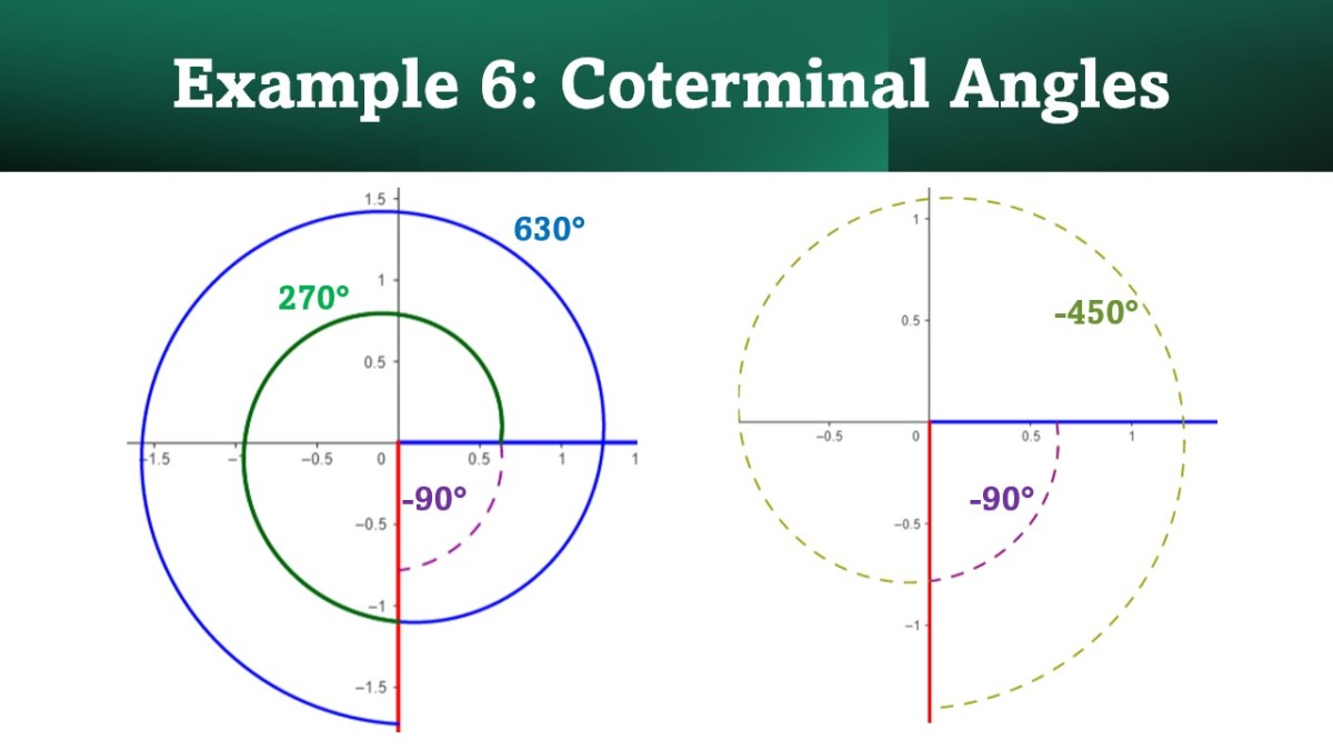 Determining Two Coterminal Angles and Plotting