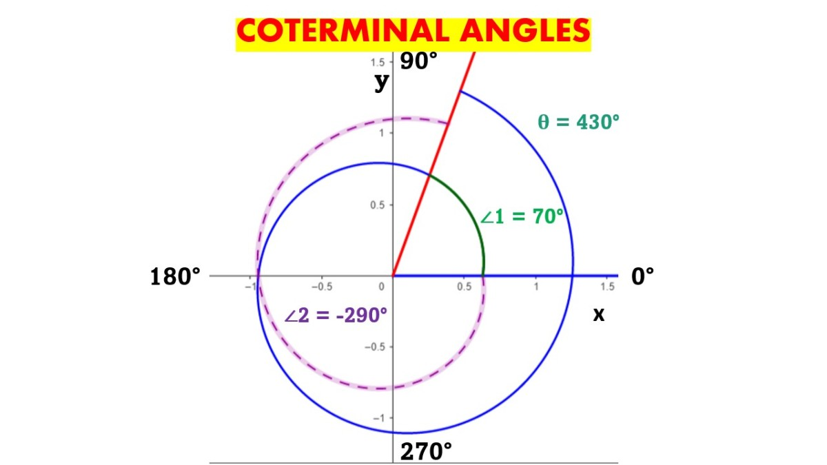 Coterminal Angles: How to Find Coterminal Angles in Radians and Degrees