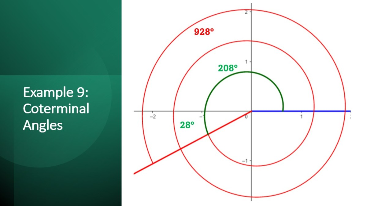 Finding Coterminal Angles and Reference Angles