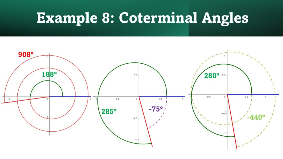 Finding Measures of Coterminal Angles