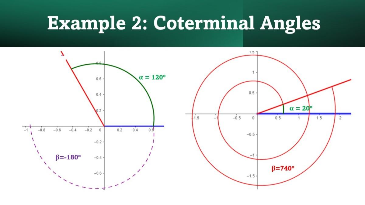 Coterminal Angles Example