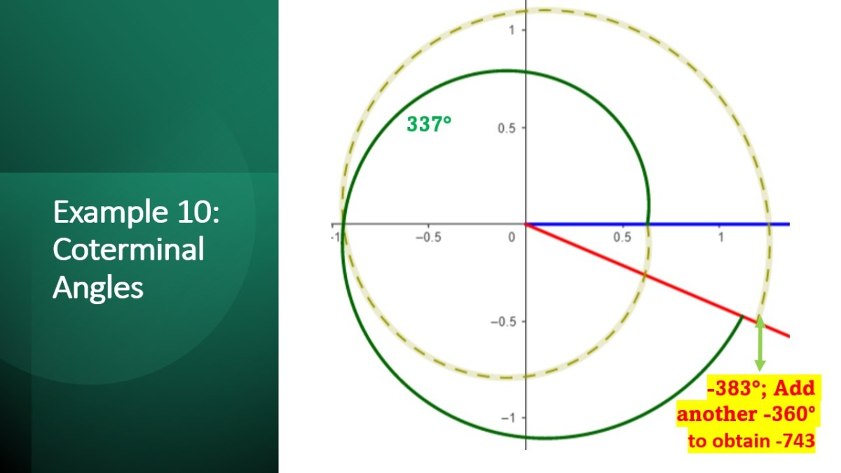 Coterminal Primary Angles