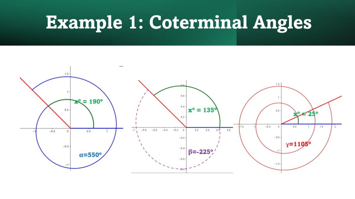 Finding Coterminal Angles and Classifying by Quadrant