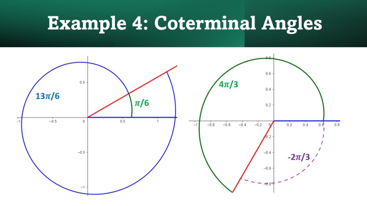 How to Find Coterminal Angles in Radians