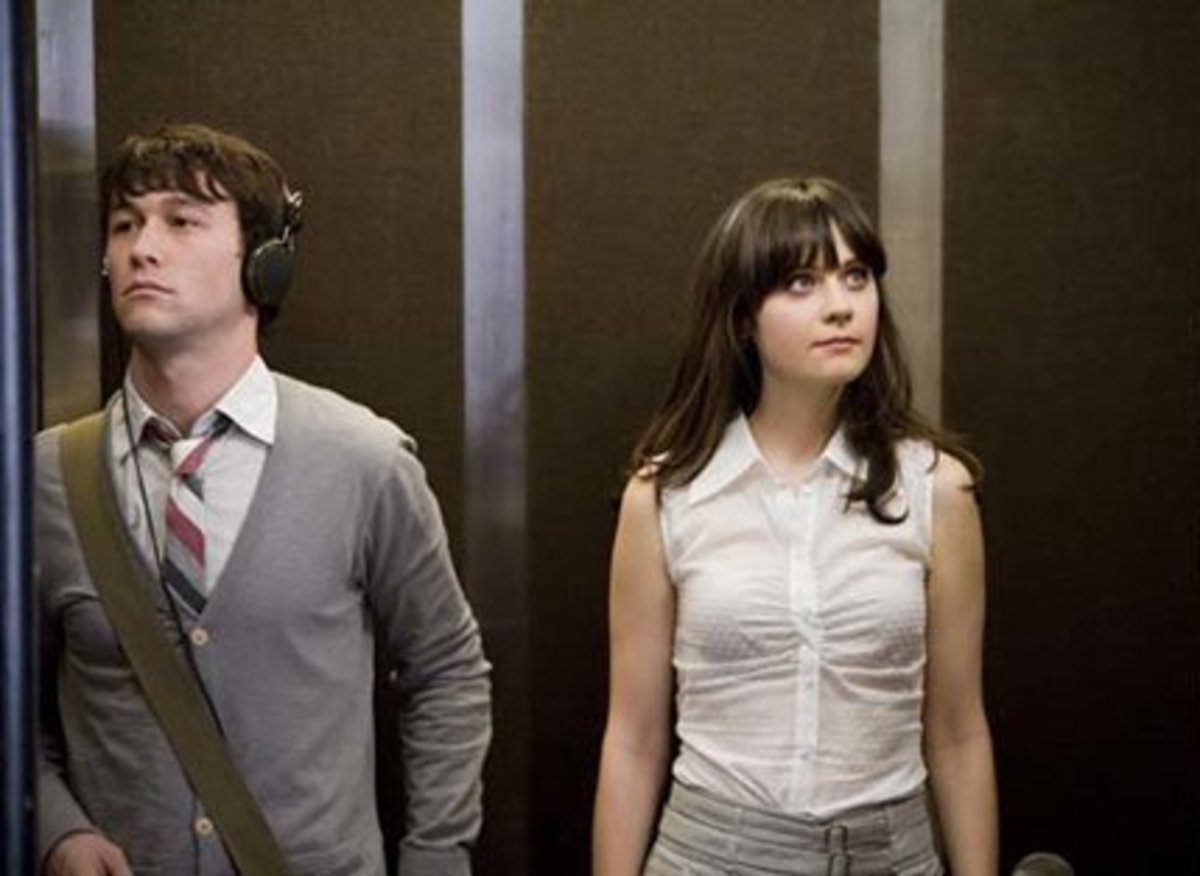 Awkward moments in the elevator will never be awkward again if you can master the art of making small talk.