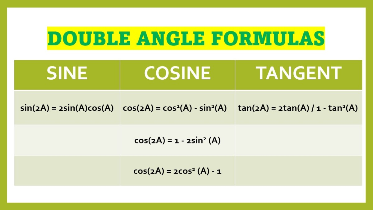 Double Angle Formula (Sine, Cosine, and Tangent)