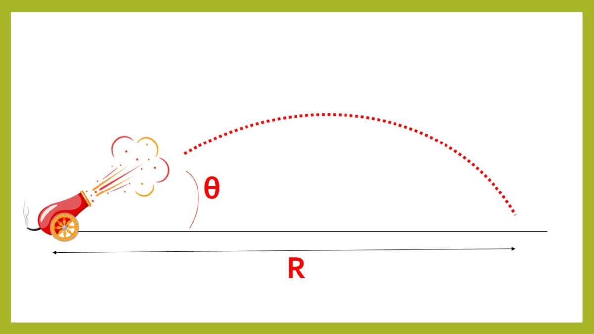 Using Double Angle Formulas in Projectile Motion Problems