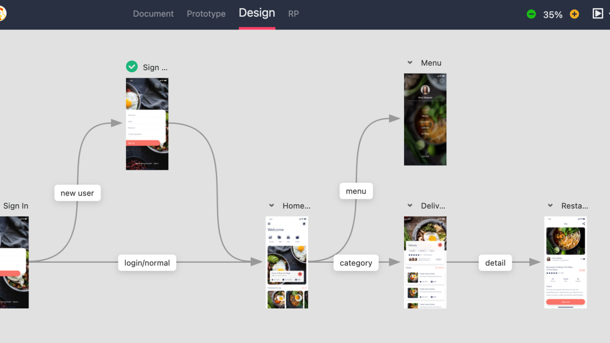 Creating user flows with mockups