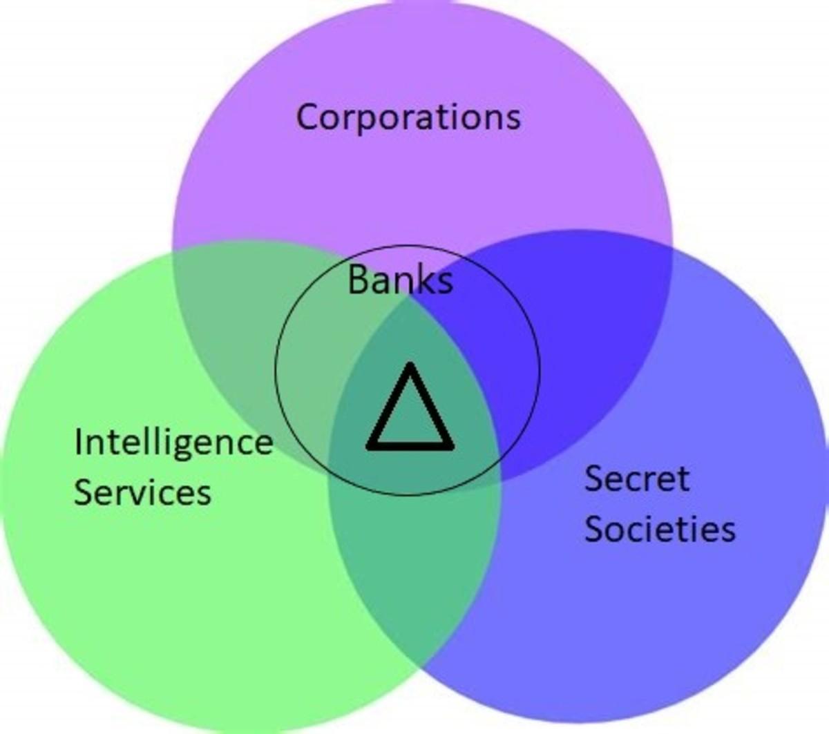 lost-innocence-runaway-corporations