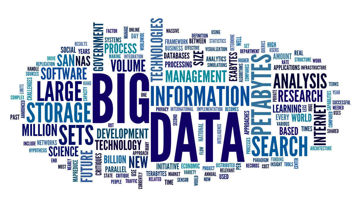 Big Data: Understanding New Insights