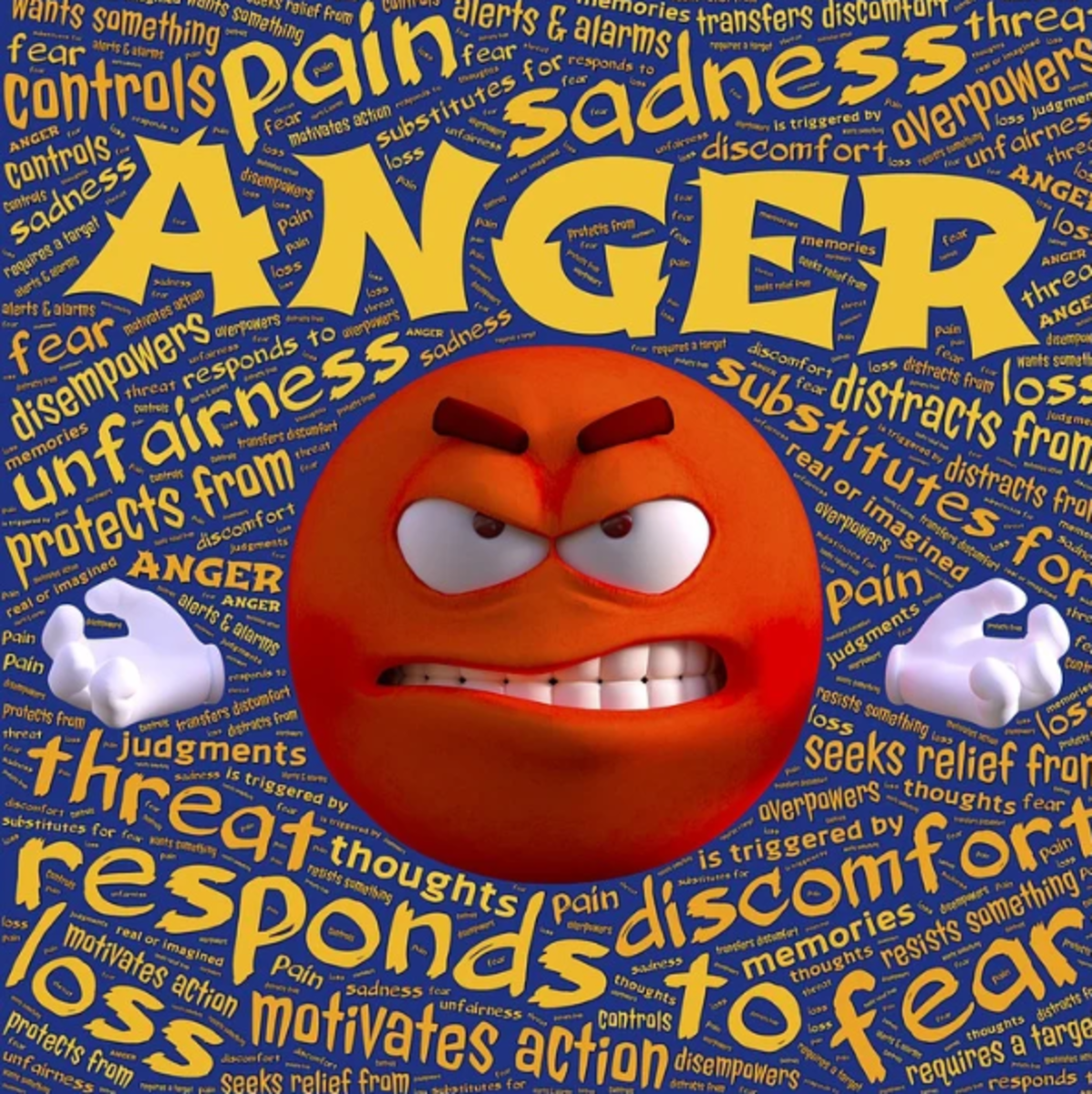 Identifying and Dealing with Emotional Triggers