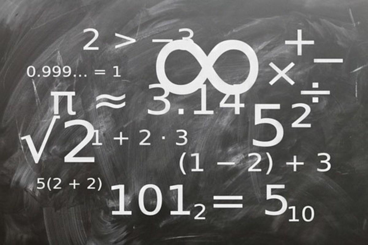 Common Math Symbols