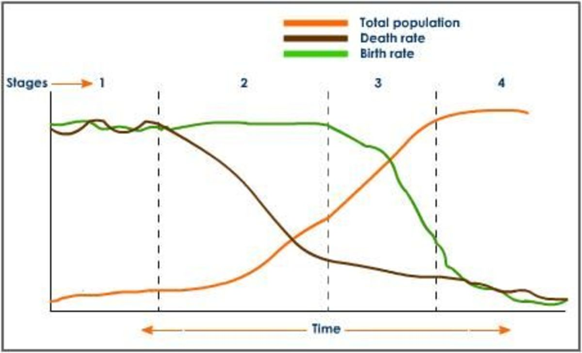 population-explosion-in-india-get-the-facts-straight