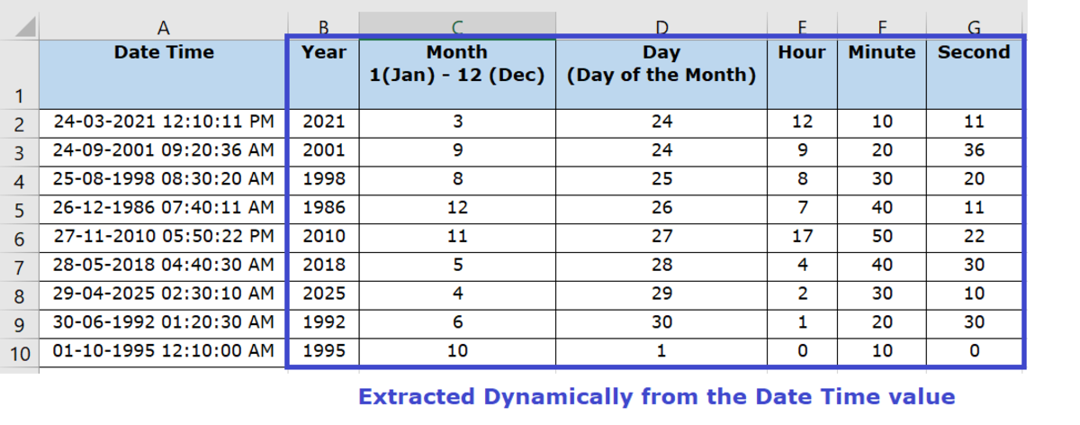 How to Dynamically Extract the Year, Month, Day, Hour, Minute and Second From a Date-Time Value in Excel