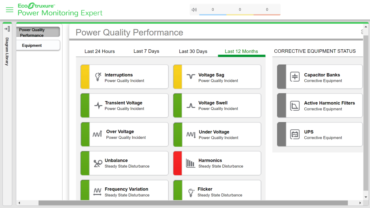 Power Quality Module of the Power Monitoring Expert