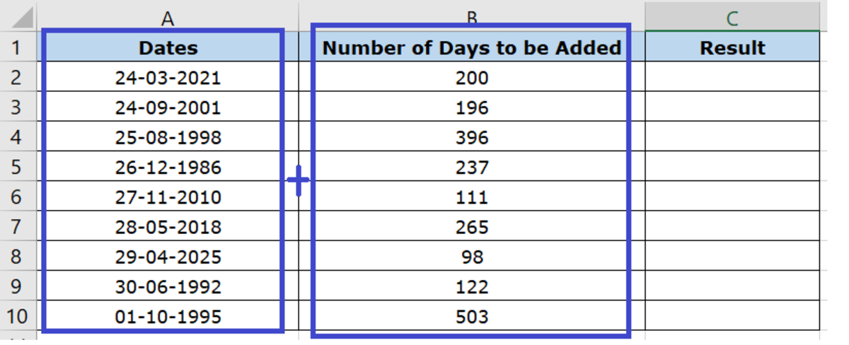 Dates: Column A,  Number of Days to be added: Column B