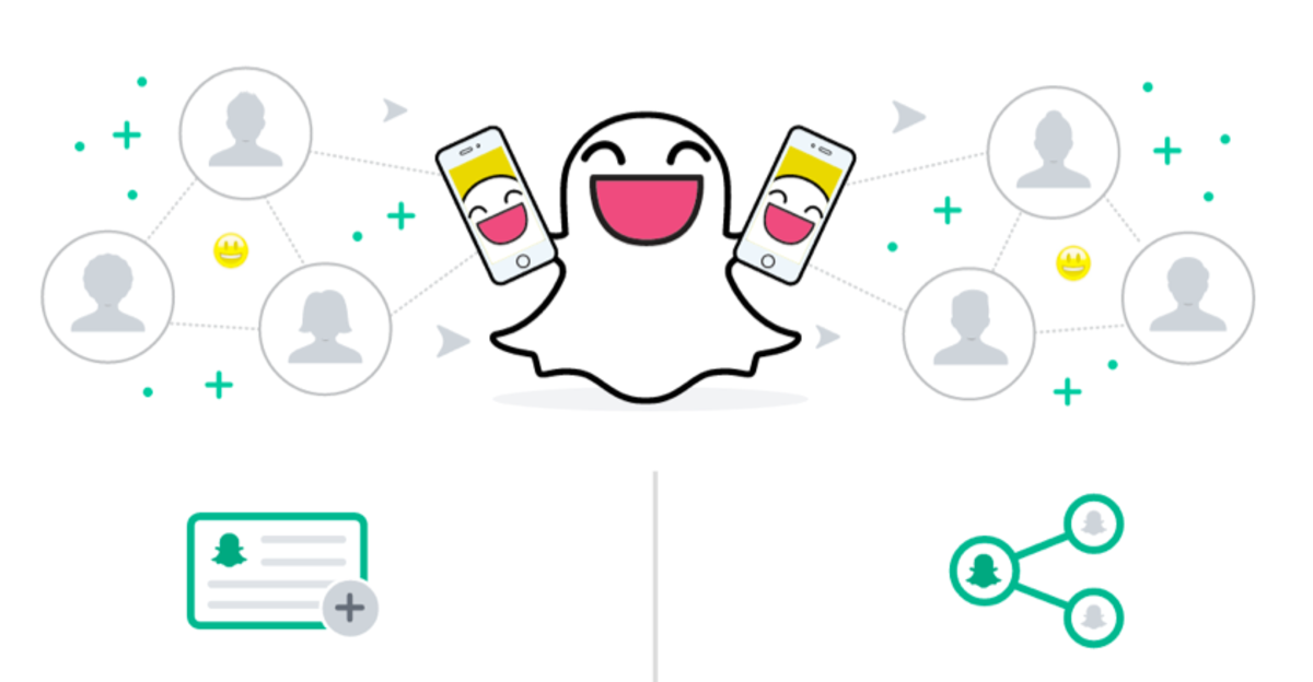snapchat-the-smartest-way-to-share-a-moment