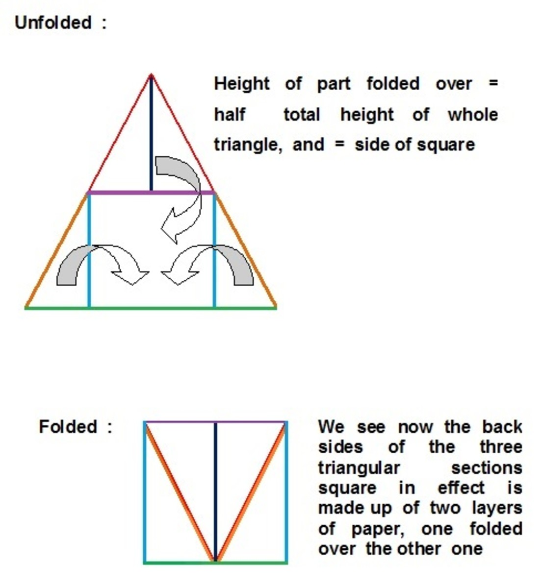 The Wonder and Amusement of Triangles - Part One