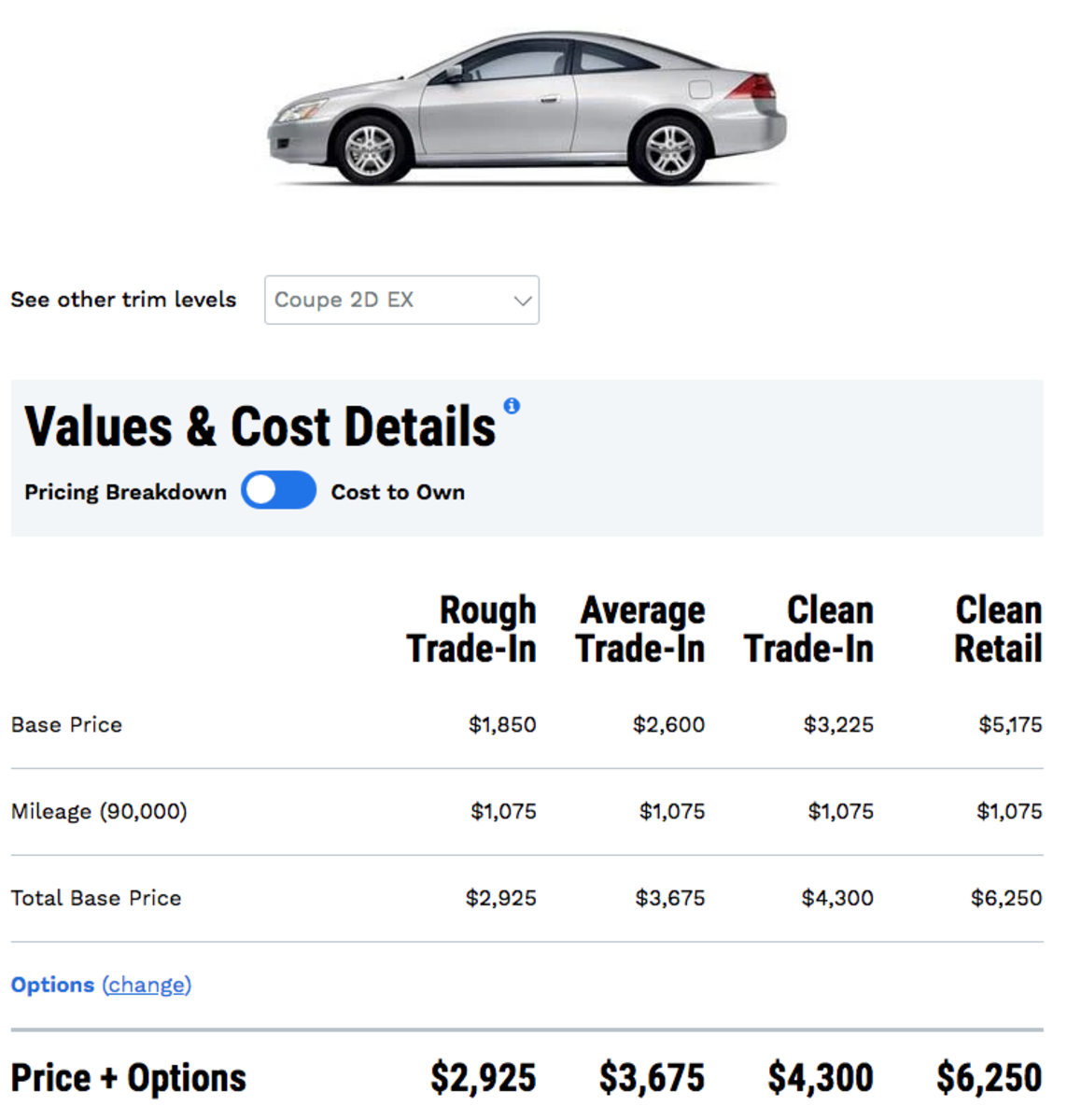 how-to-buy-cars-cheaply-and-sell-them-at-a-profit