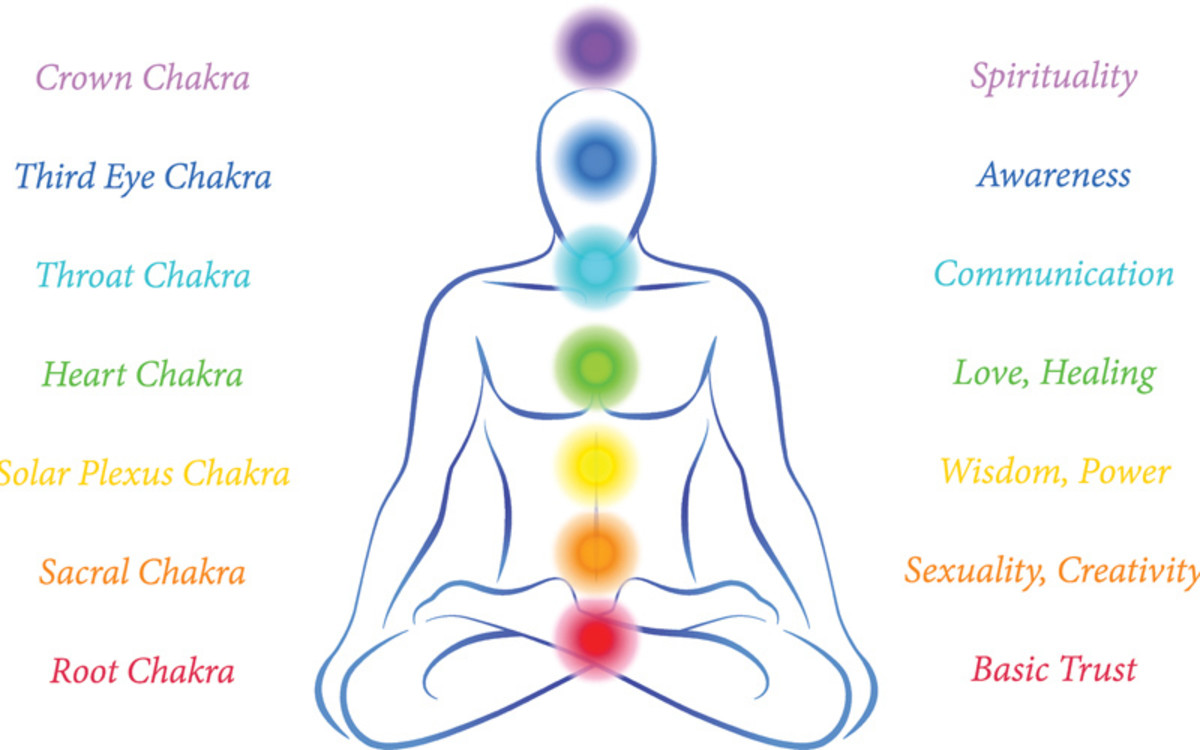 Boji stones can be very useful for aligning the chakras and balancing the body.