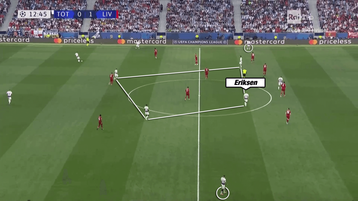 Eriksen was playing as an attacking midfielder while Tottenham was attacking to create a four-man midfield.