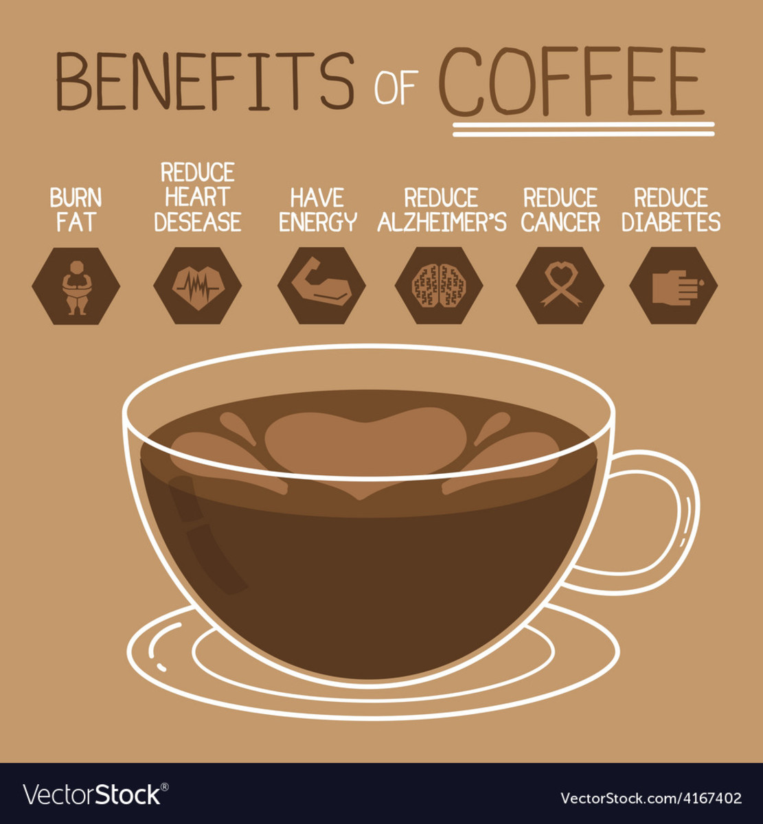 Coffee Can Help You Out