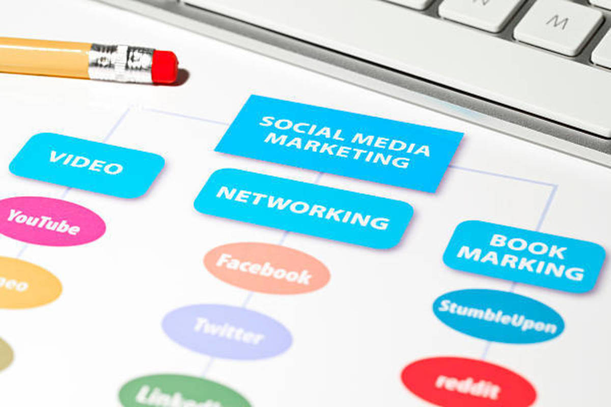 how-to-effectively-manage-social-media-accounts
