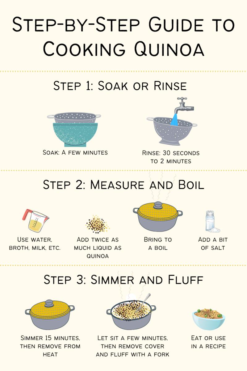 5-easy-quinoa-recipes-from-breakfast-to-dinner