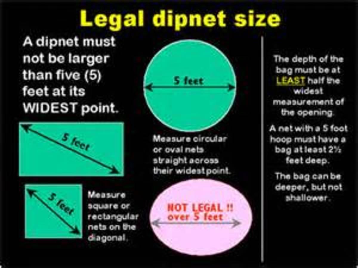 Legal dipnet size in Alaska for personal use fisheries. Courtesy alaska.gov