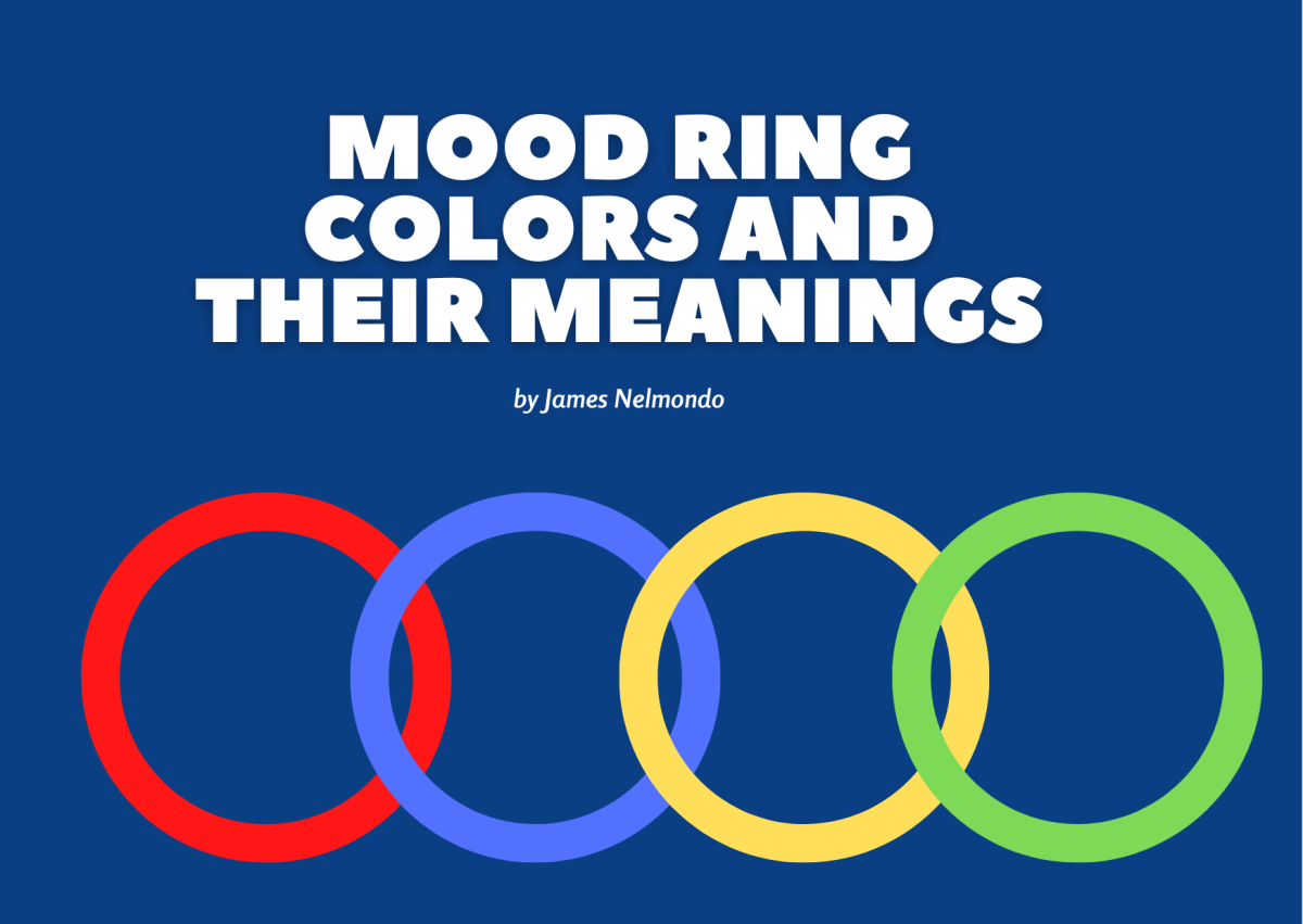 Mood Ring Colors and Their Meanings
