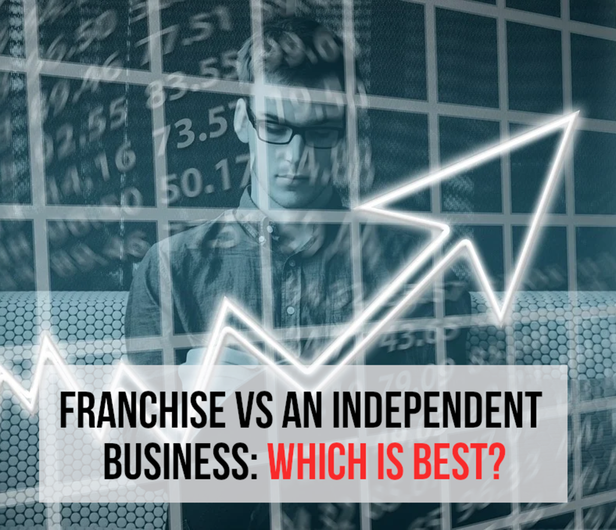 Assessing the pros and cons of operating a franchise, compared to operating an independent business, can be a headache, due to many factors.  Below, I list the relative advantages and disadvantages of both approaches form a business perspective.